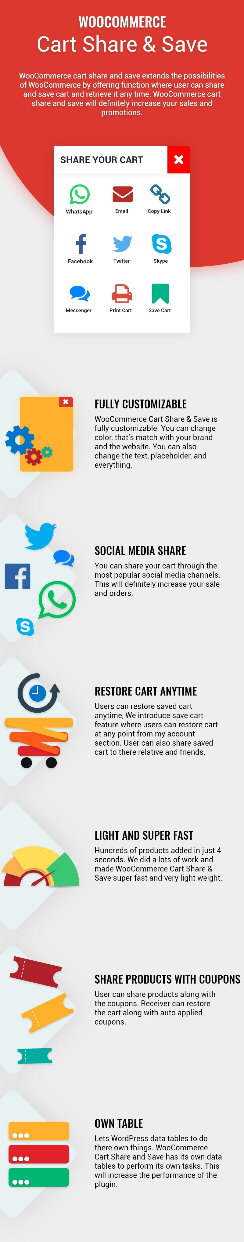 WooCommerce Cart Shave & Share - Infographic